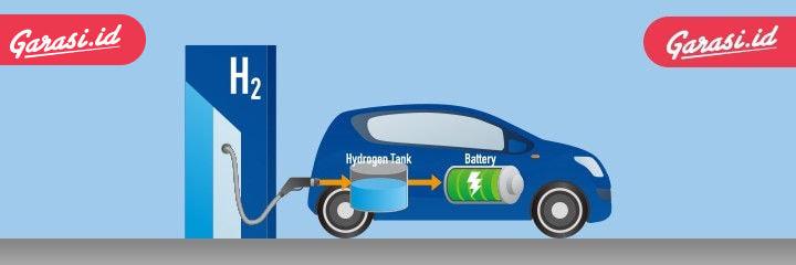 Mobil Hydrogen