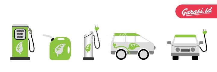 Pengujian emisi dalam kendaraan pribadi harus dilakukan rutin agar lingkungan selalu terjaga.