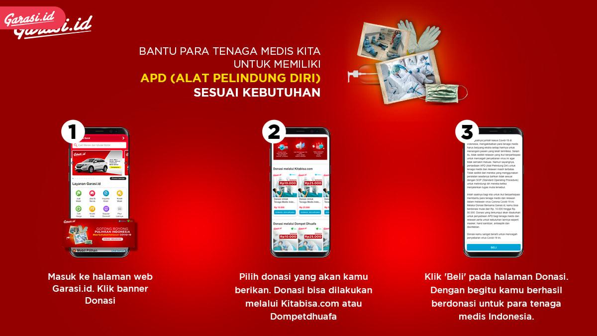 Donasi Mencegah #covid19, #Garasiid Bekerjasama Dengan Kitabisa.com dan Dompetdhuafa.org