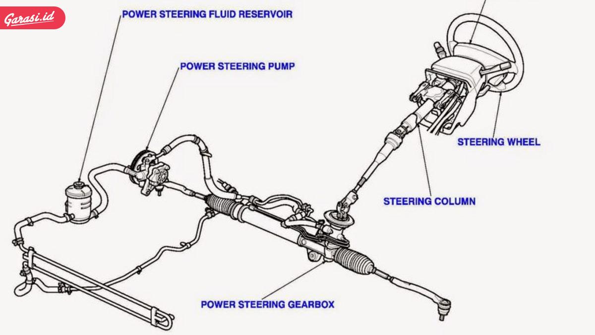 4 Ciri Kerusakan yang Menyebabkan Power Steering Mobil Berat