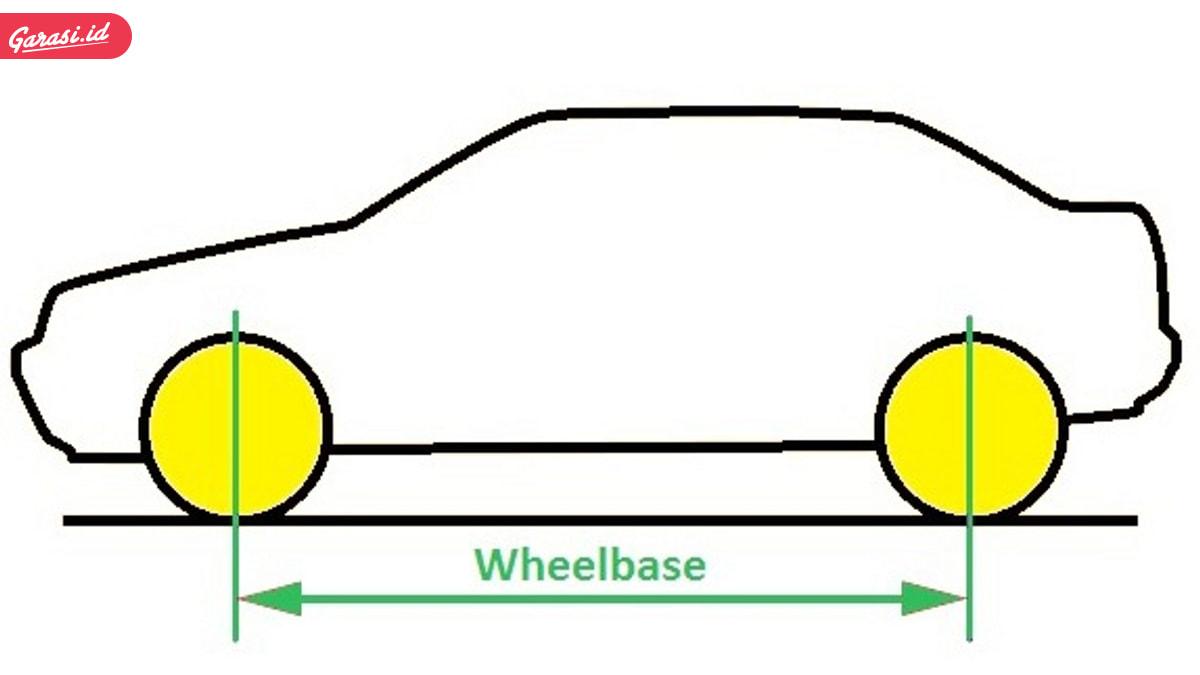 Pengertian Wheelbase dan Manfaatnya