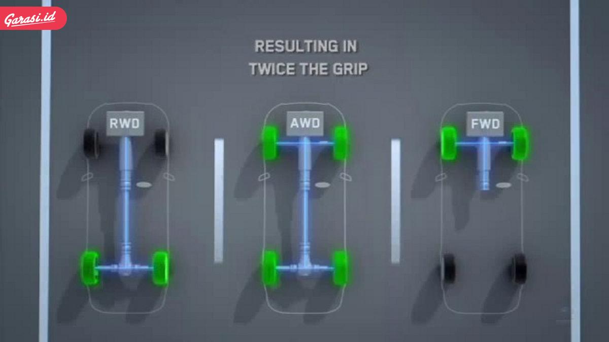 Ini Dia ! 4 Perbedaan Jenis Sistem Penggerak Roda Mobil
