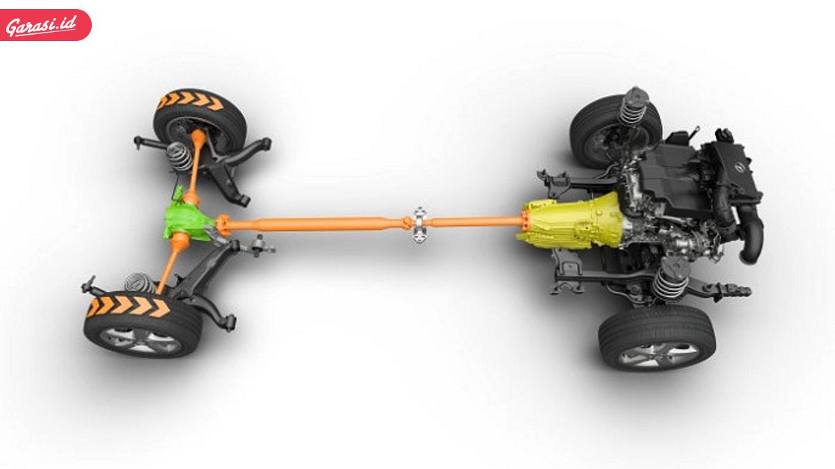 sistem penggerak roda belakang