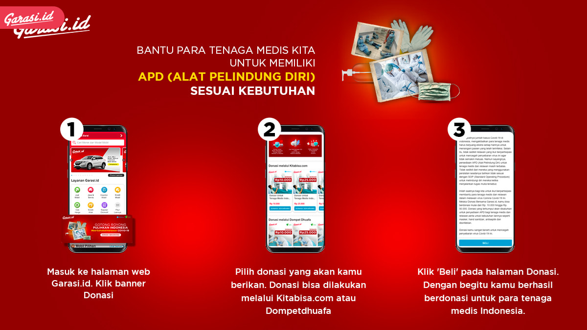 Yuk Kita Bantu Cegah Penyebaran Covid19 Dengan Donasi Bersama Garasi.id