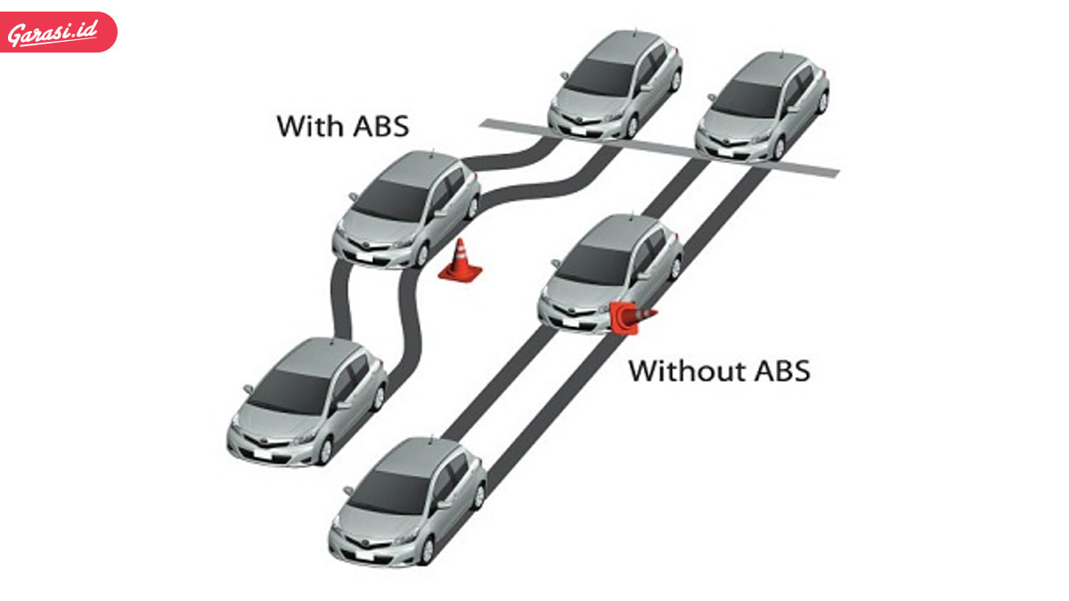 Penyebab Rem Mobil 'Blong', Perhatikan Komponen Berikut !
