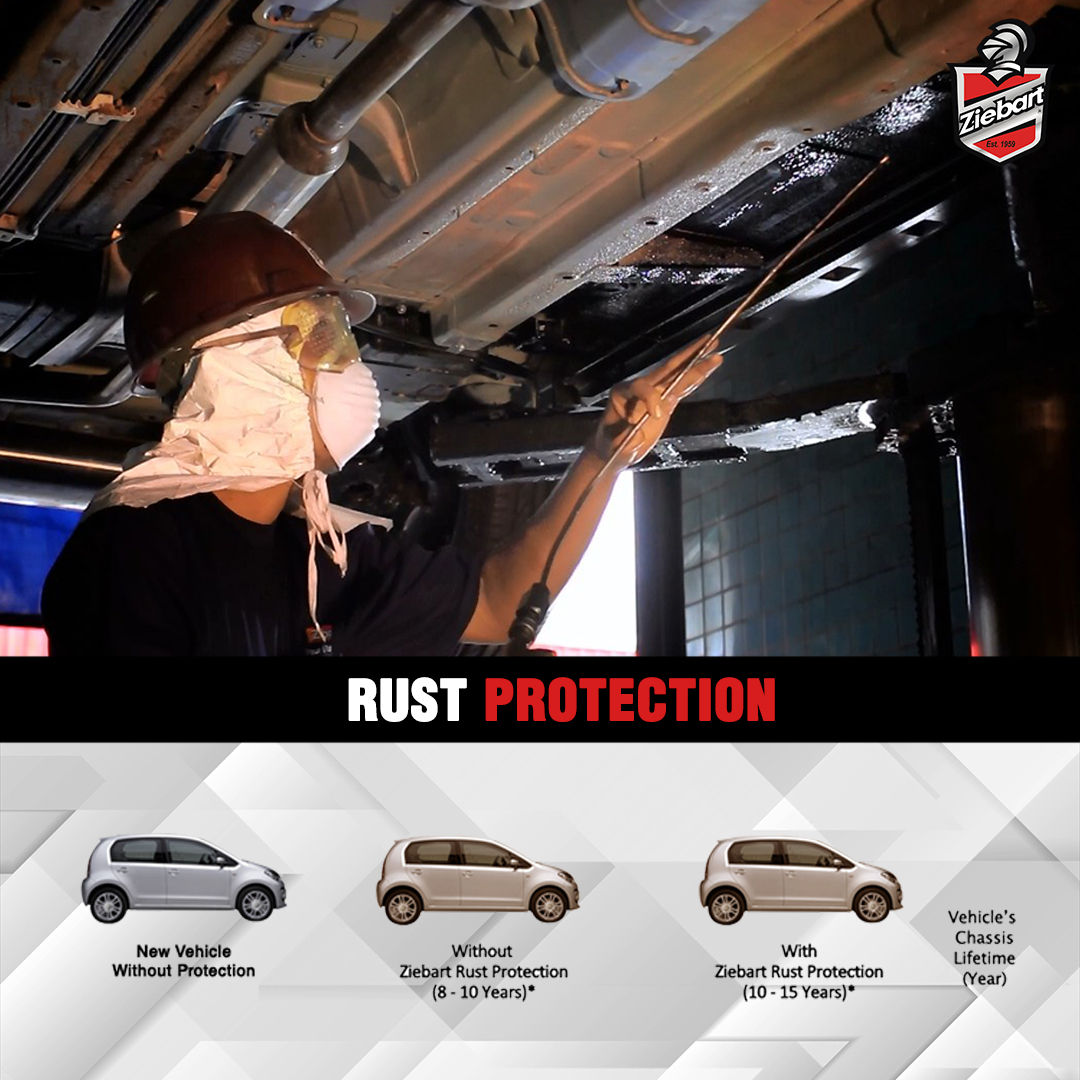 Ziebart Rust Protection