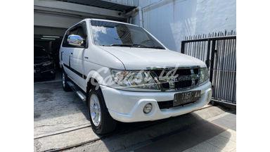2013 Isuzu Panther LS Turbo